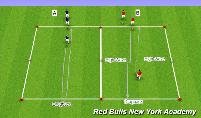 Football/Soccer Session Plan Drill (Colour): Main theme part 1
