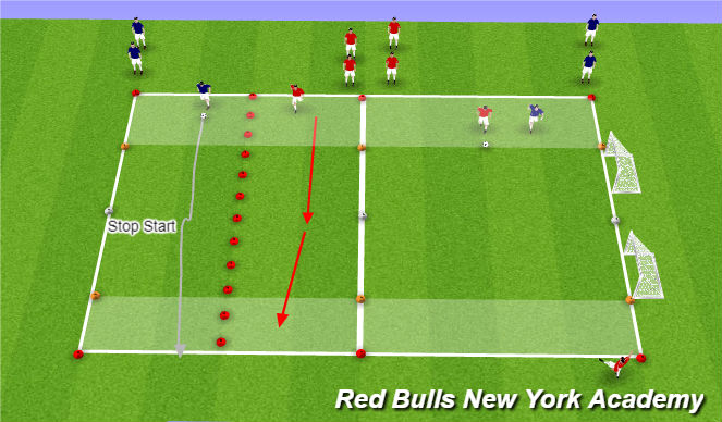 Football/Soccer Session Plan Drill (Colour): Semi to Main theme part 2. Fully Opposed