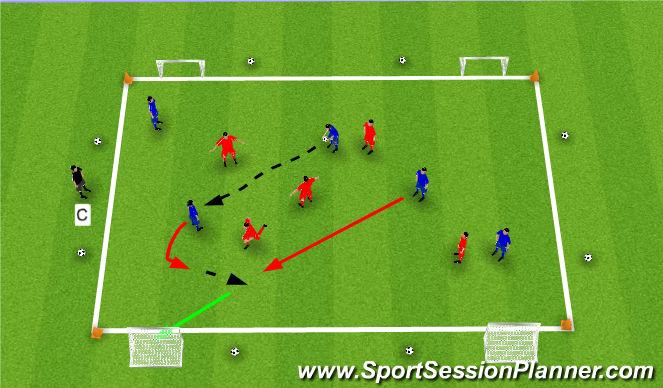 Football/Soccer Session Plan Drill (Colour): 2 Goal Handball Game