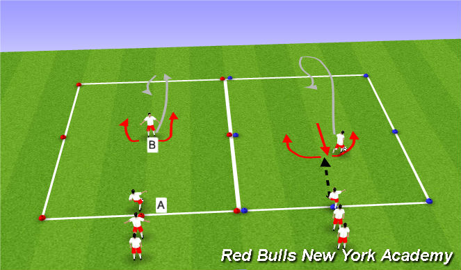 Football/Soccer Session Plan Drill (Colour): Unopposed-Receiving, Pressure from Back