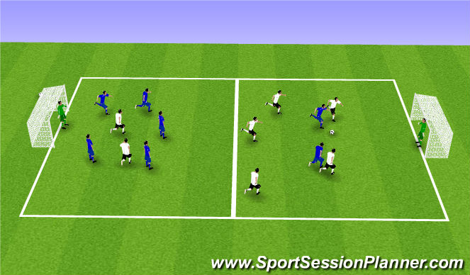 Football/Soccer Session Plan Drill (Colour): 7v7   5v2