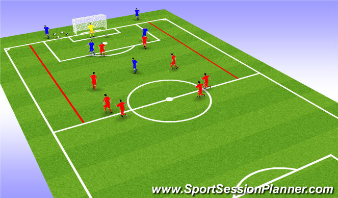 Football/Soccer Session Plan Drill (Colour): Coaching striker after Mid wins the ball