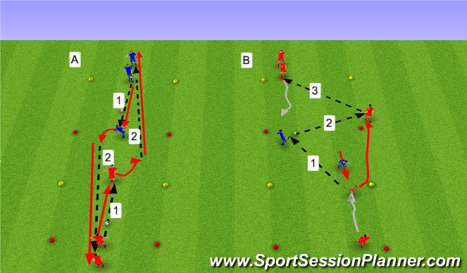 Football/Soccer Session Plan Drill (Colour): Upphitun 1: