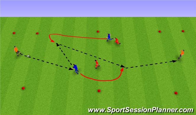 Football/Soccer Session Plan Drill (Colour): Upphitun 2: