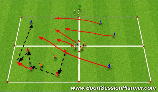 Football/Soccer Session Plan Drill (Colour): Leikrænþjálfun 1: