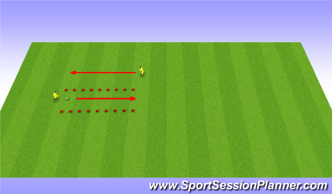 Football/Soccer Session Plan Drill (Colour): Speed dribble