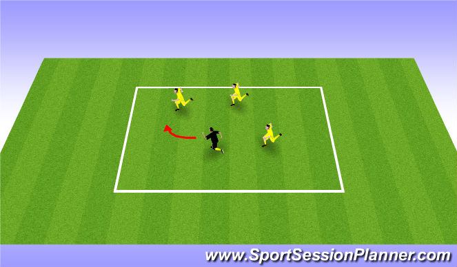 Football/Soccer Session Plan Drill (Colour): Force run
