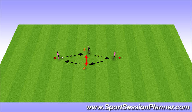 Football/Soccer Session Plan Drill (Colour): Cross body traps