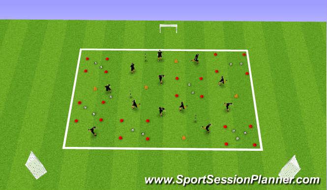 Football/Soccer Session Plan Drill (Colour): BM Box Transfer