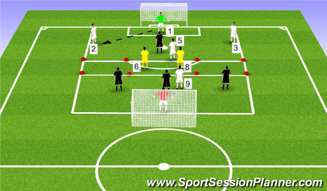 Football/Soccer Session Plan Drill (Colour): Skill Development 2