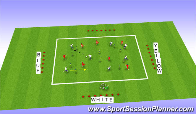 Football/Soccer Session Plan Drill (Colour): 7 v 7 keep ball