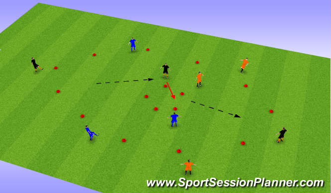 Football/Soccer Session Plan Drill (Colour): TD - Space Recognition
