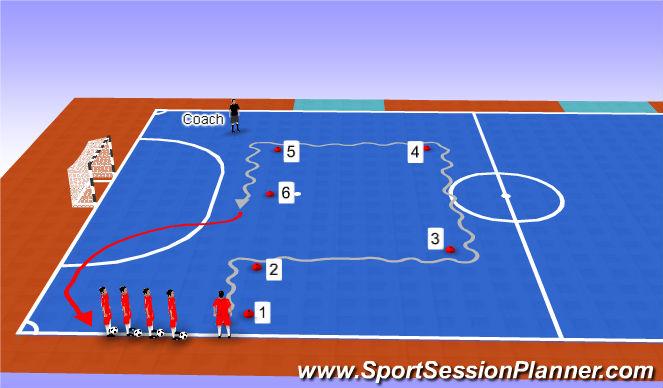 Futsal Session Plan Drill (Colour): Basic