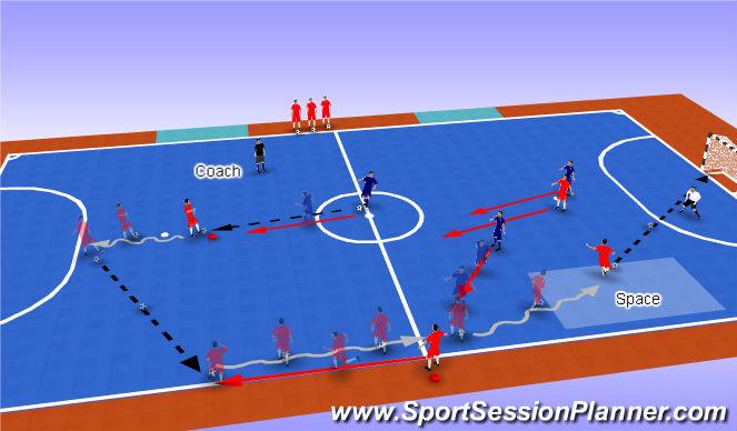 Futsal Session Plan Drill (Colour): Advanced