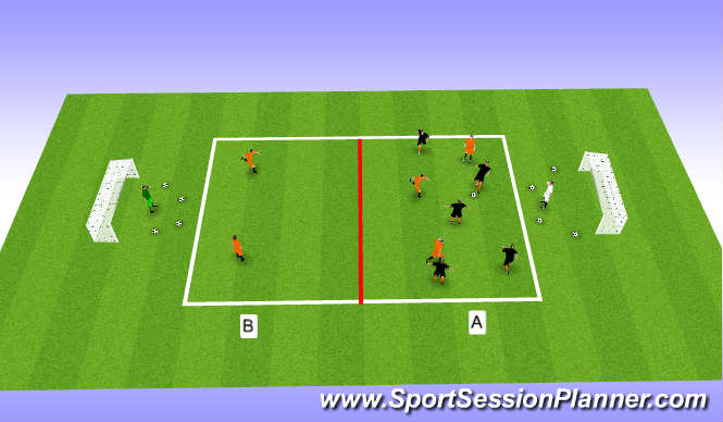 Football/Soccer Session Plan Drill (Colour): SD - Building Up Play