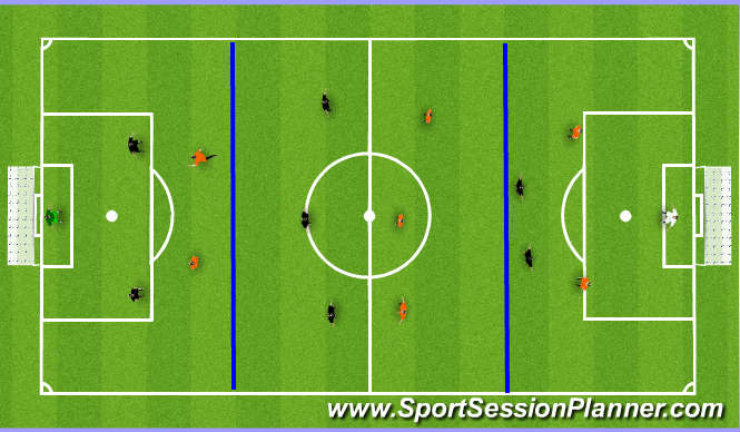 Football/Soccer Session Plan Drill (Colour): SSG - In The Zone