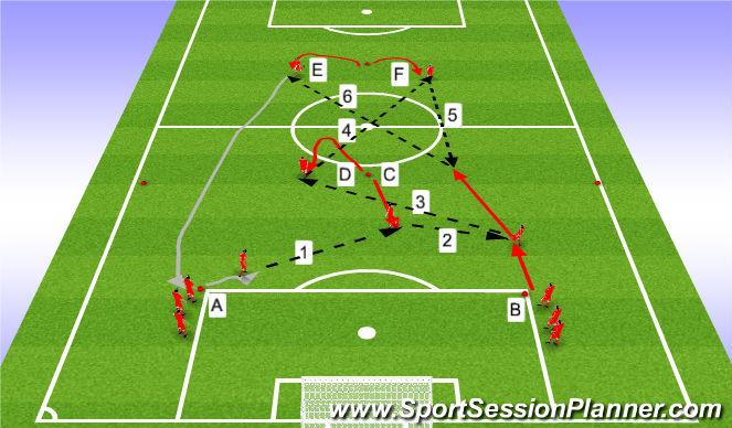 Football/Soccer Session Plan Drill (Colour): Leikrænþjálfun 2: