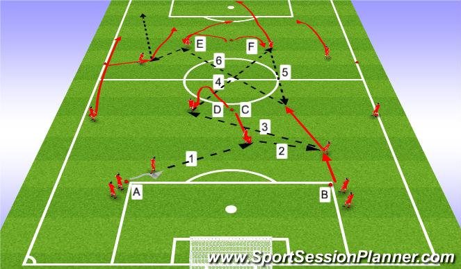 Football/Soccer Session Plan Drill (Colour): Leikrænþjálfun 3: