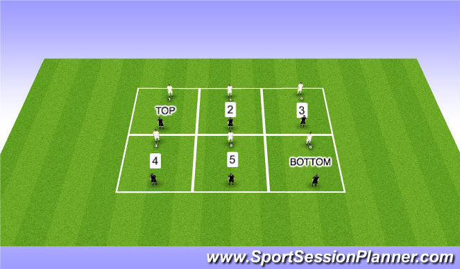 Football/Soccer Session Plan Drill (Colour): Warm Up - Ladder