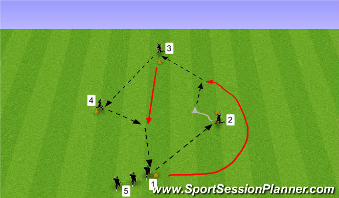 Football/Soccer Session Plan Drill (Colour): Passing Diamond (Combinations)