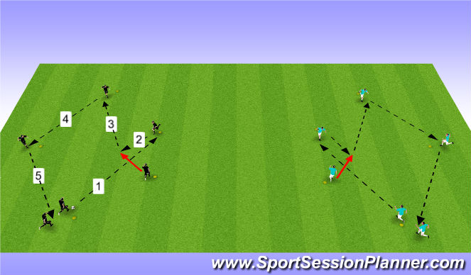 Football/Soccer Session Plan Drill (Colour): Techcial Passing Pattern