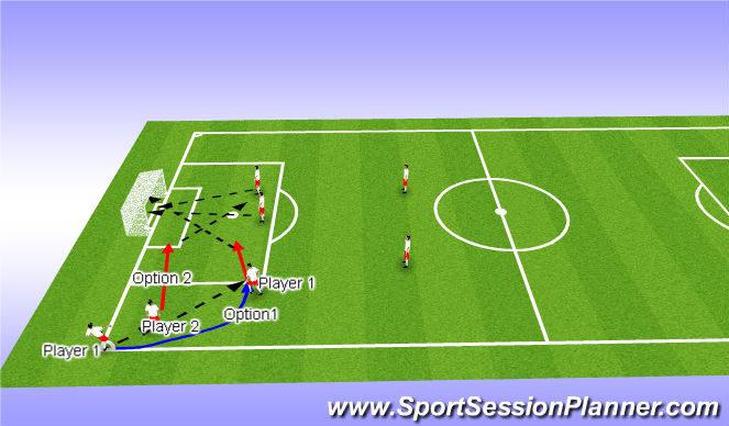 Football/Soccer Session Plan Drill (Colour): ADP Short Corners