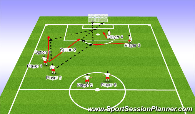 Football/Soccer Session Plan Drill (Colour): ADP Free Kicks