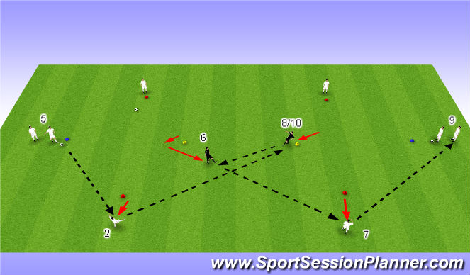 Football/Soccer Session Plan Drill (Colour): Combination Play Pattens