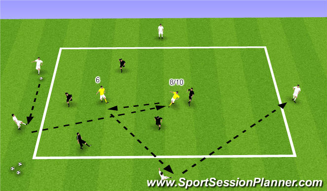 Football/Soccer Session Plan Drill (Colour): 5v5 + 2 Positional Possession