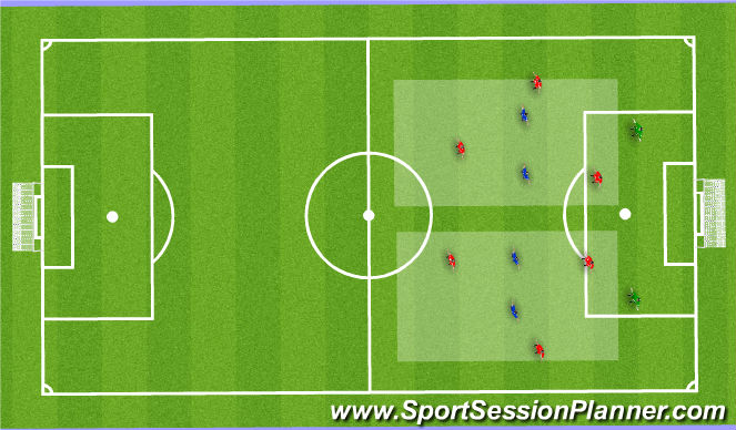 Football/Soccer Session Plan Drill (Colour): Positioning Game+
