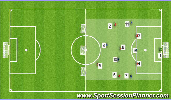 Football/Soccer Session Plan Drill (Colour): Game Training