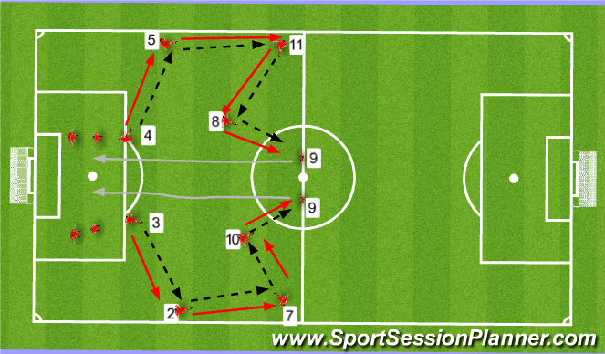Football/Soccer Session Plan Drill (Colour): Passing Practice