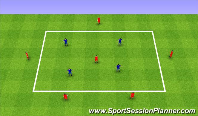Football/Soccer Session Plan Drill (Colour): Positional organization. Organizacja gry w ataku.