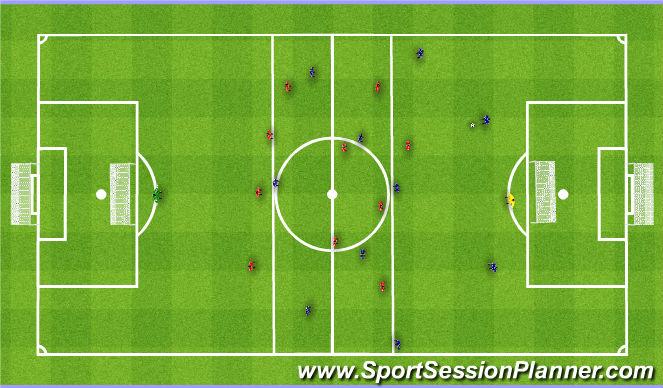 Football/Soccer Session Plan Drill (Colour): Close the spaces between the lines. Zmniejszenie odległości między liniami.