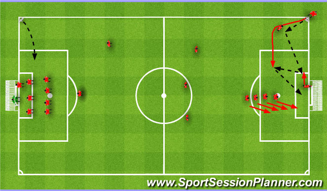 Football/Soccer Session Plan Drill (Colour): Corners. Rzuty Rożne.