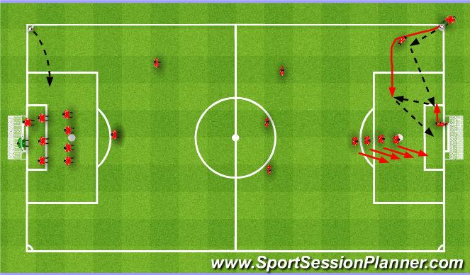 Football/Soccer Session Plan Drill (Colour): Corners. Rzuty Rożne.