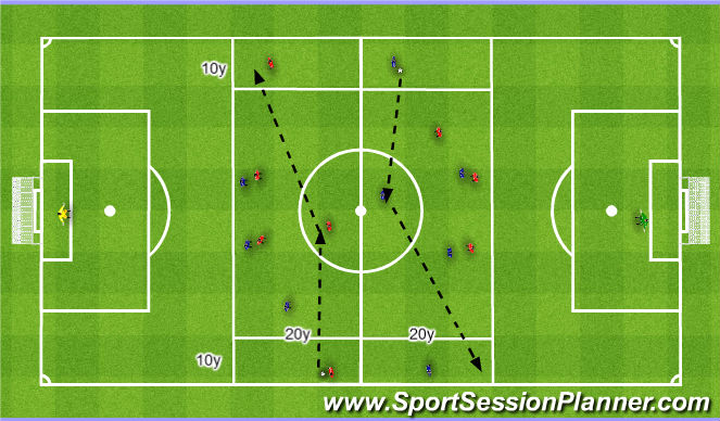 Football/Soccer Session Plan Drill (Colour): Drive the attack to favourable zones. Atakowanie niebezpiecznych stref.