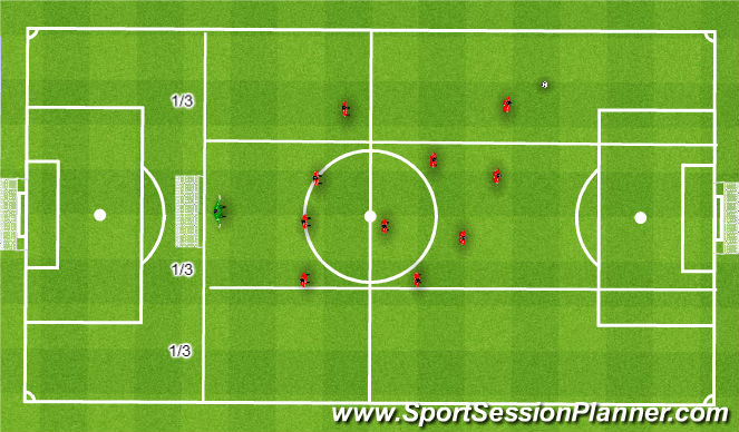 Football/Soccer Session Plan Drill (Colour): Strong side/weak side shifting. Przesuwanie w poziomie.
