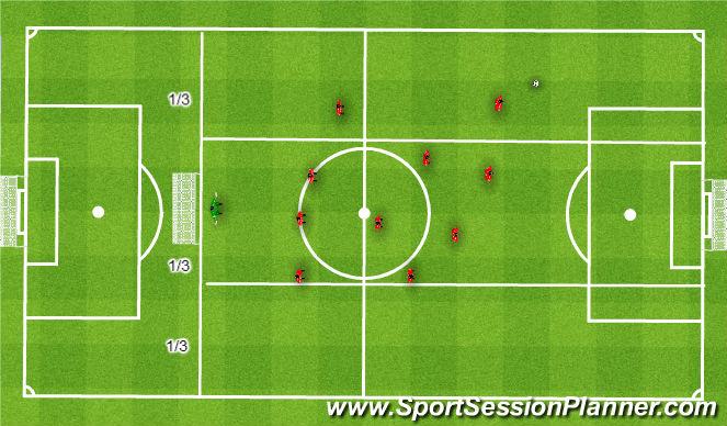 Football/Soccer Session Plan Drill (Colour): Strong side/weak side shifting. Przesuwanie w poziomie.