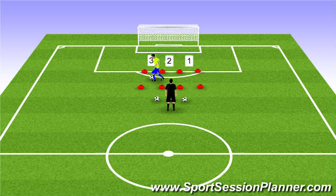 Football/Soccer Session Plan Drill (Colour): Phonebooths