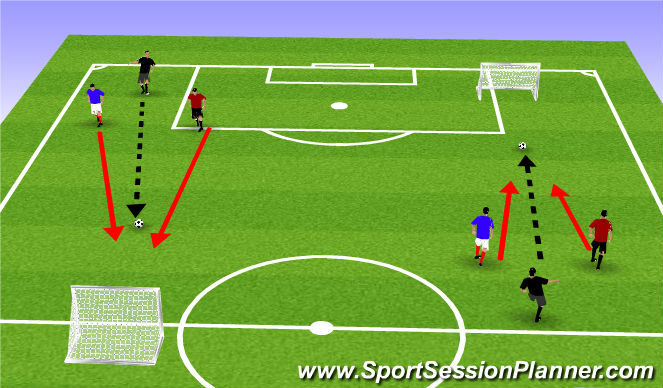 Football/Soccer Session Plan Drill (Colour): ODP July 15th 5:00-6:00