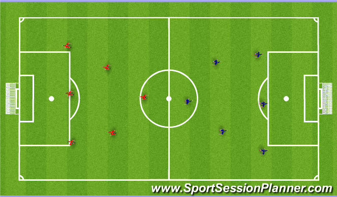 Football/Soccer Session Plan Drill (Colour): ODP July 15th 6:00-8:00