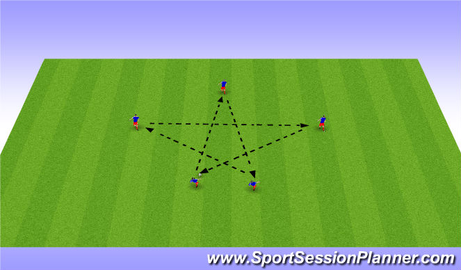 Football/Soccer Session Plan Drill (Colour): warm up star pass