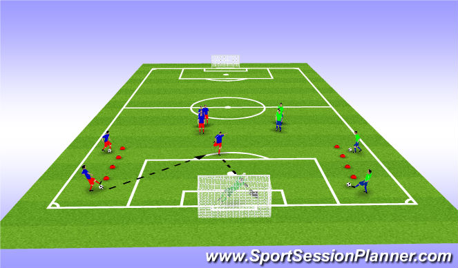 Football/Soccer Session Plan Drill (Colour): Shooting from cross