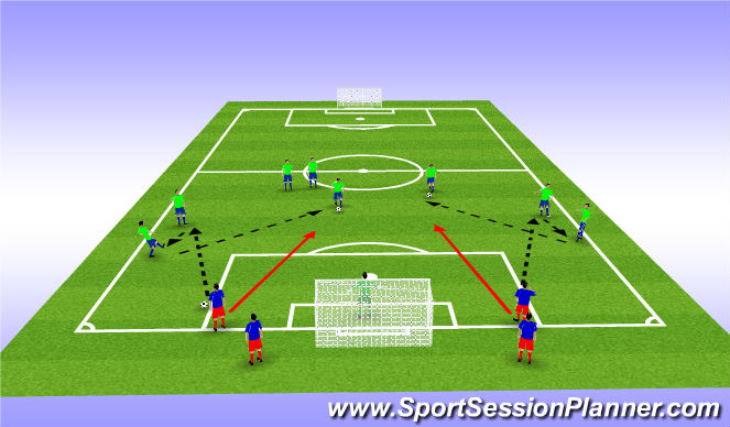 Football/Soccer Session Plan Drill (Colour): Shooting attack position