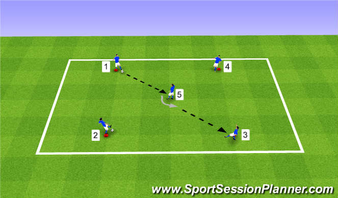 Football/Soccer Session Plan Drill (Colour): Individual SPOA with SOP
