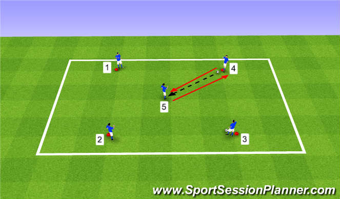 Football/Soccer Session Plan Drill (Colour): SPOA with SOP