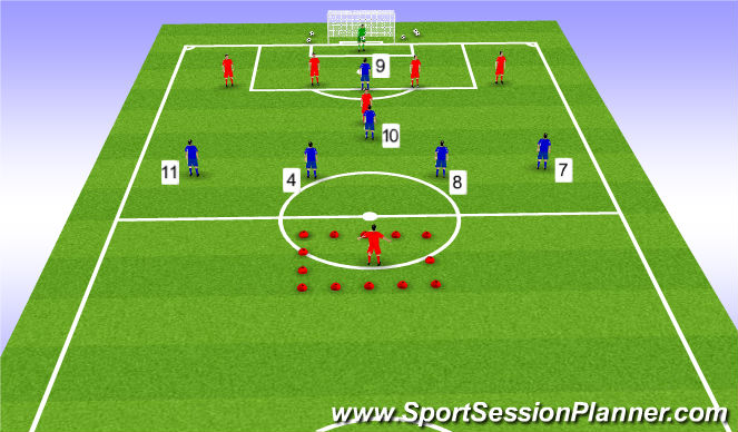 Football/Soccer Session Plan Drill (Colour): Function 15 Minutes