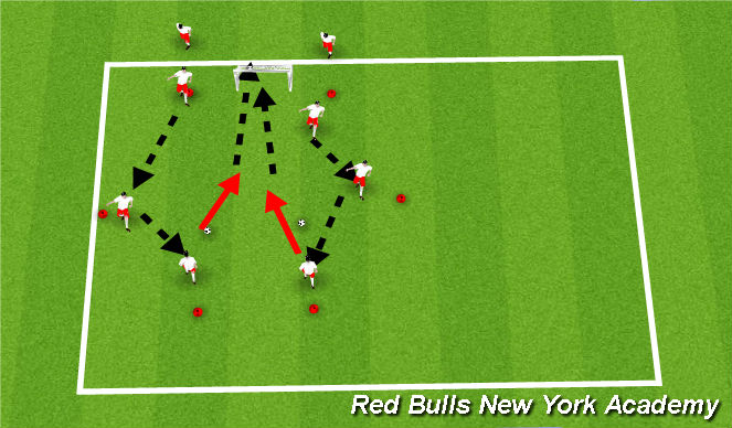 Football/Soccer Session Plan Drill (Colour): main thme part 2