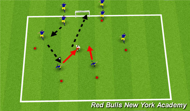 Football/Soccer Session Plan Drill (Colour): main theme part 2